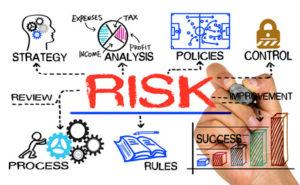 analiza ryzyka, jako element zarządzania ryzykiem